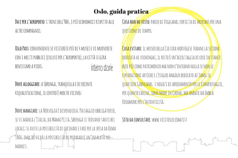Altri settentrioni - Guida pratica Oslo - interno storie